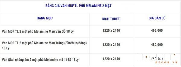Bảng giá ván MDF phủ Melamine